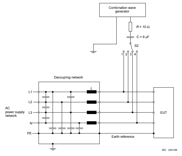 Coupling/Decoupling Network Diagram for 3-Phase EUT per IEC 61000-4-5