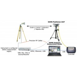 Diamond Engineering DAMS 5000 6 GHz Advanced Antenna Measurement