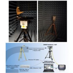 Antenna Test Chamber and Test System - Antenna Design Services
