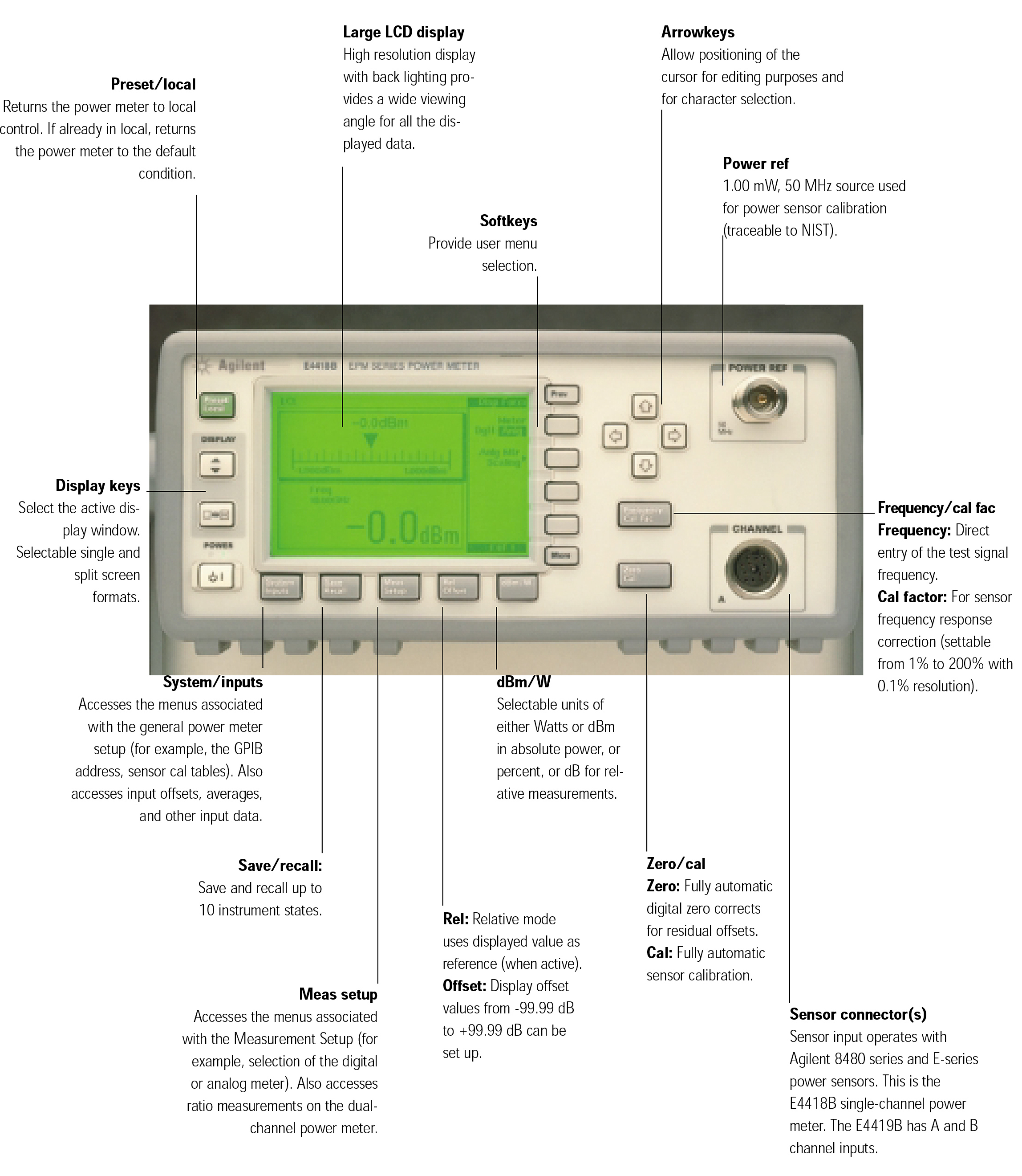 Keysight EPM Series Diagram