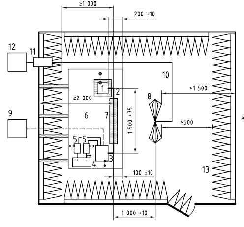 Diagram Test Setup of ISO 11452-2 Shielded Room with Test Apparatus